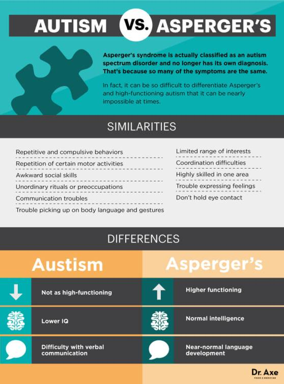 AspergersGraphic